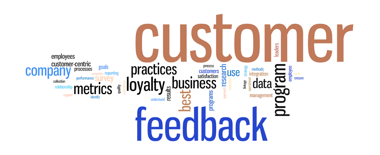 Kunden aquirieren und binden